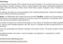 全球最佳医院排名前100名,中国医院未能入榜